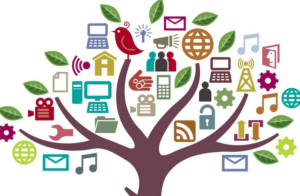 Why Digital Marketing is Important for Business!
